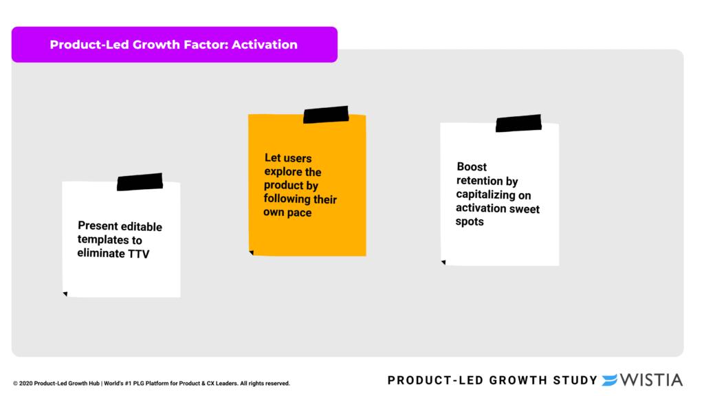 "<img src=""product-led-growth-activation.png "" alt=""product-led growth activation""/>"