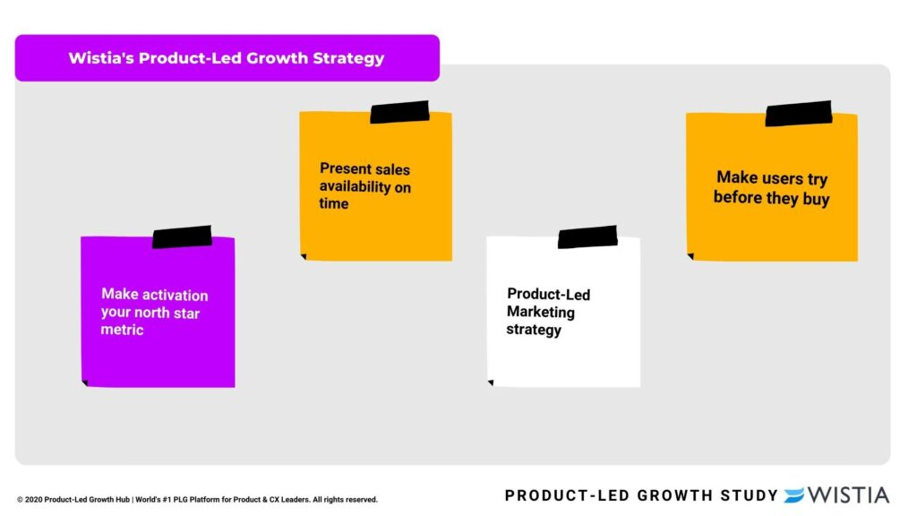 """<img src=""""product-led-growth.png """" alt=""""product-led growth""""/>"""